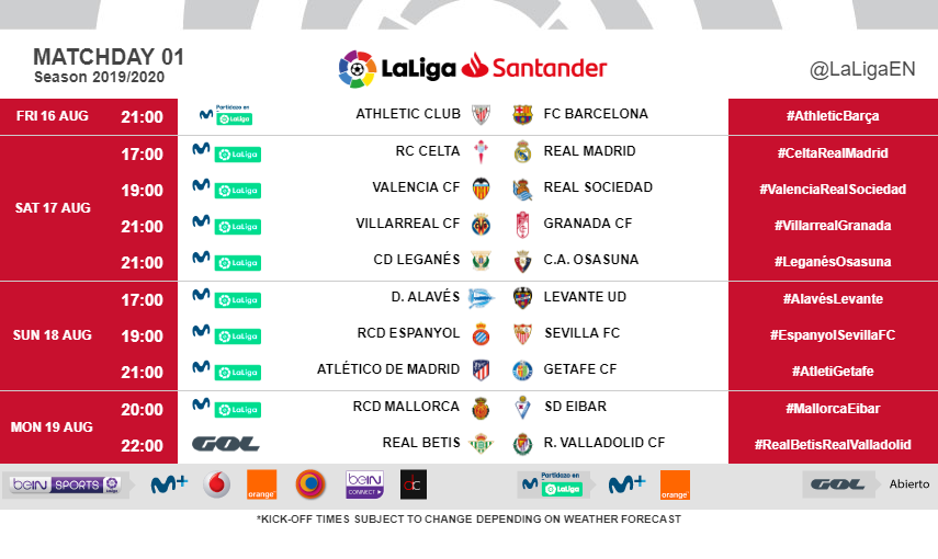 La Liga Shaping Up To Be A Dog Fight
