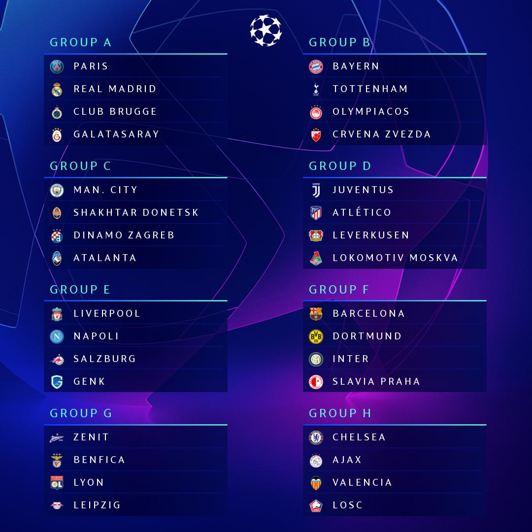 UEFA Champions League 2019/20 Group Stage Preview